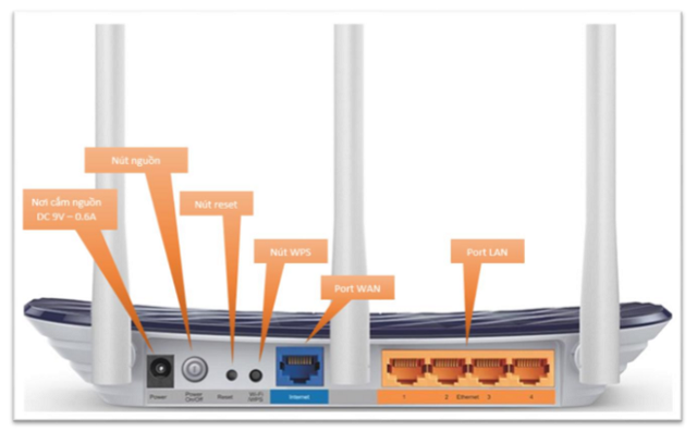 Access Point của FPT