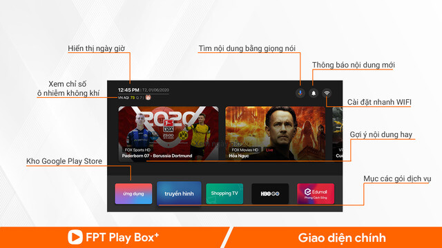 Đừng bỏ lỡ Android TV Box FPT Play