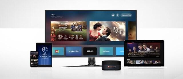 Mẫu sản phẩm thông minh Android TV Box